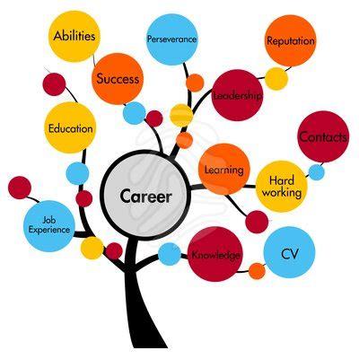 Accounts assistant job description - Jobs UK Job Search